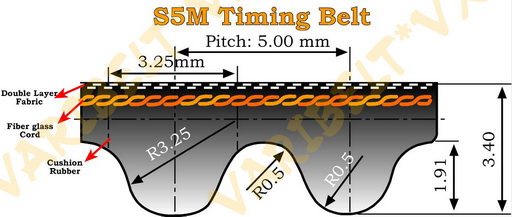 S5M STD Type Timing Belts 9mm